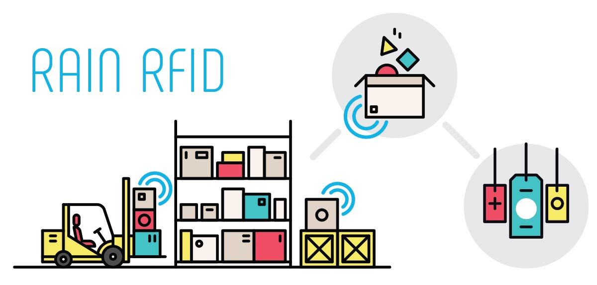 New Feature: Announcing RAIN RFID, a new way to keep track from IntelliTrack